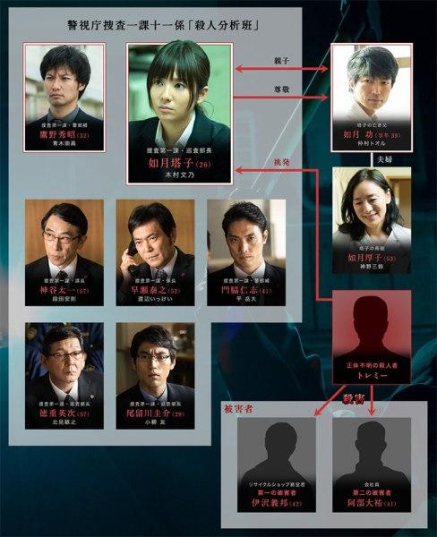 ishi-no-mayu-personnages